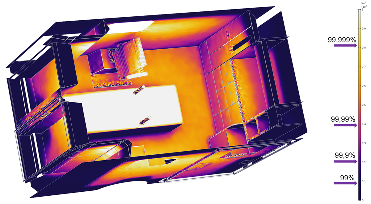 Viren-Bekämpfung mit LED-Licht aus Ilmenau